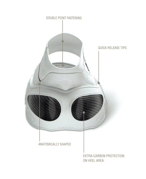 Veredus: caratteristiche paraglomo Piaffe Shield